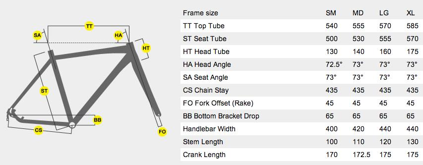 What Size Bicycle Do You Need Bike Frame Sizes Charts And Fitting
