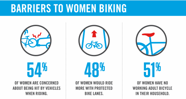 how-to-choose-women-bike-safety.jpg