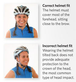 how-to-correct-helmet-for-women