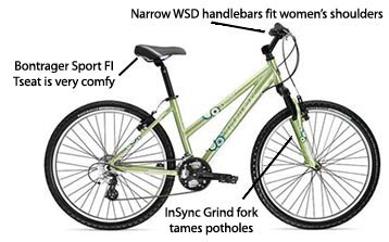 product-review-bd-women-bike-choose