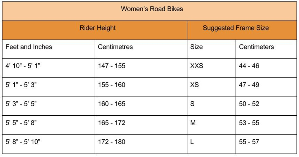 The Bird Wheel | Womens Specific Bicycle Fit Guide