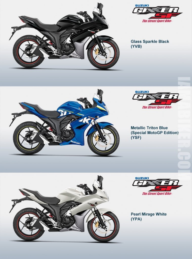Suzuki-Gixxer-SF-colour-options