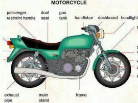 How to buy a Motorbike: Motor Bike Buying Guide for your safety