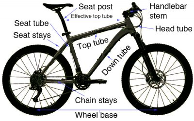 bike-size-to-buy