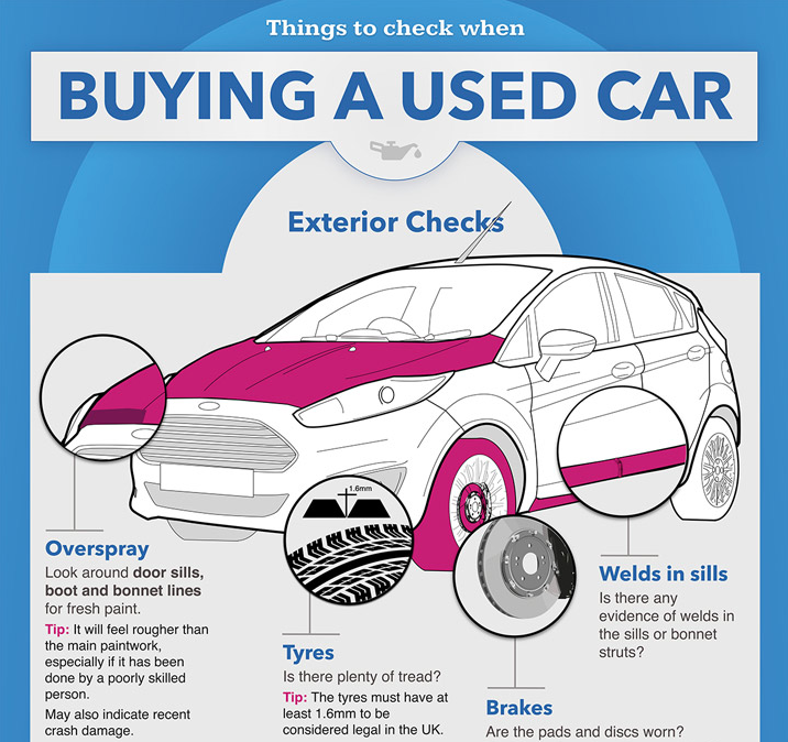 how-to-buy-oldcar-productreviewbd