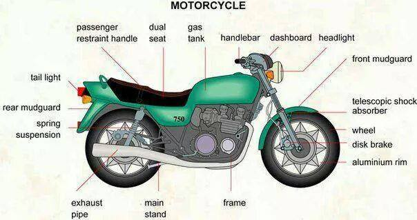 motorcycle-buying-guide