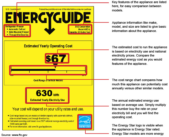 Energy_label_fridge-productreviewbd