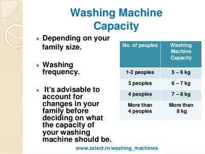 washing-machine-buying-guide-productreviewbd